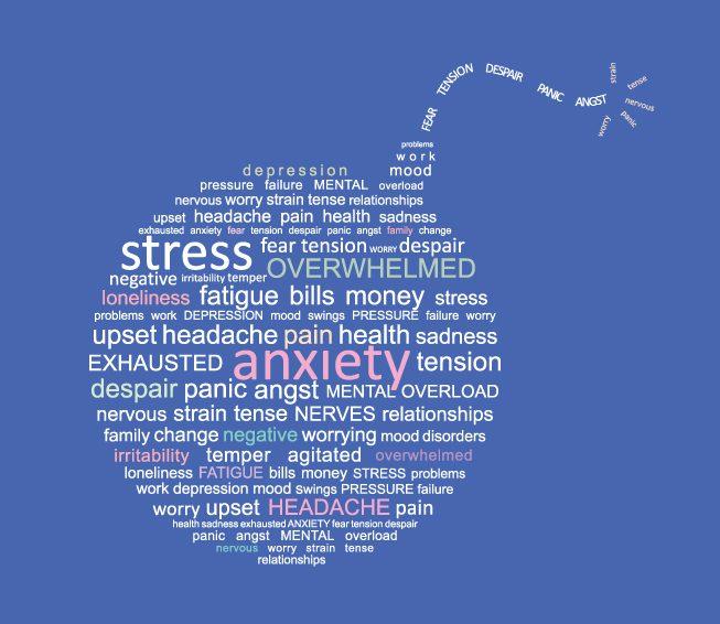 StressImage